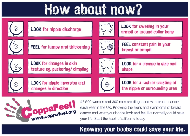CoppaFeel: signs to look out for